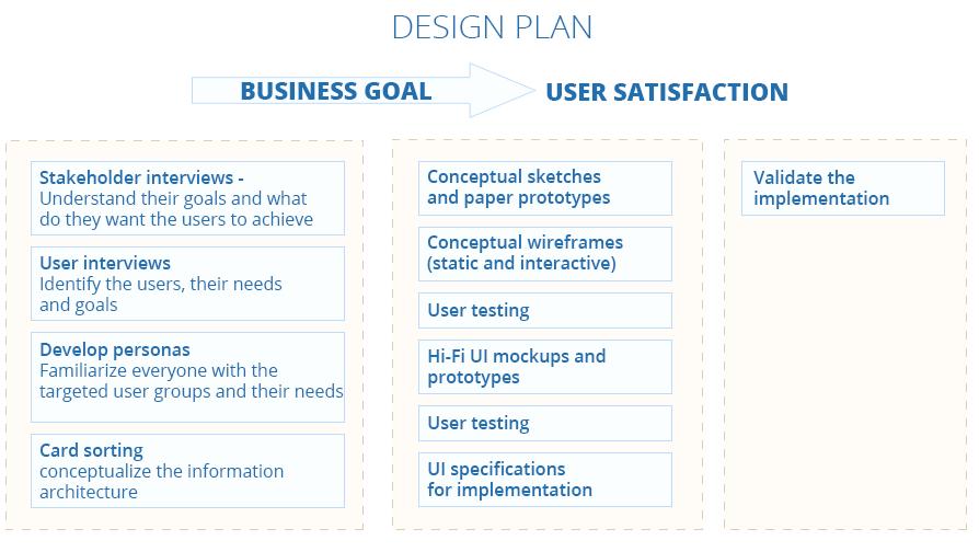 Project Tracking System Petar Nyagolov Ui Ux Design Portfolio